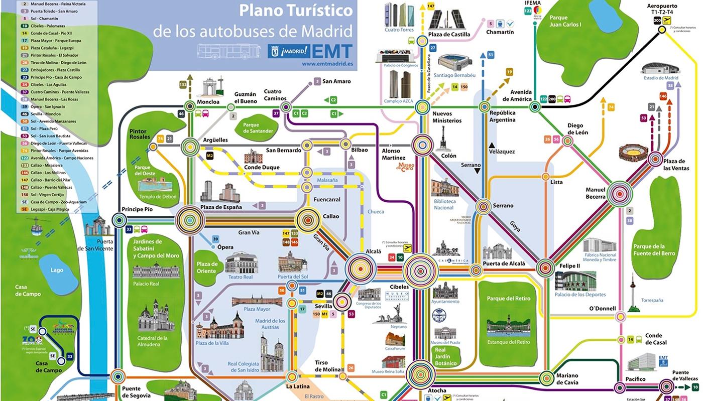 Plano Turístico EMT de Madrid